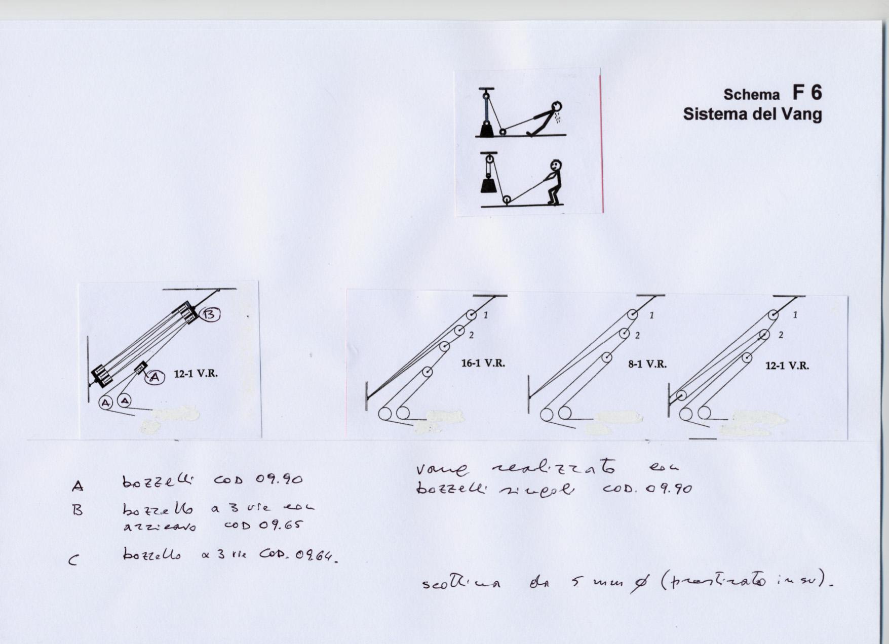 SchemaF6
